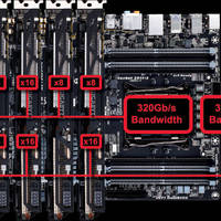 Gigabyte X99 3/4-Way SLI