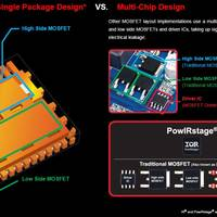 Gigabyte Single Package vs. Mulit-Chip