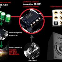 Gigabyte AMP-UP Audio Technology