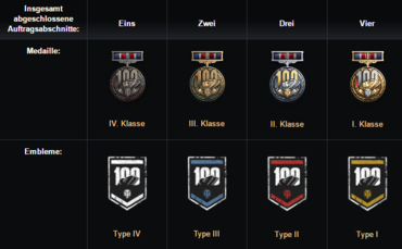 World of Tanks 100 Awards