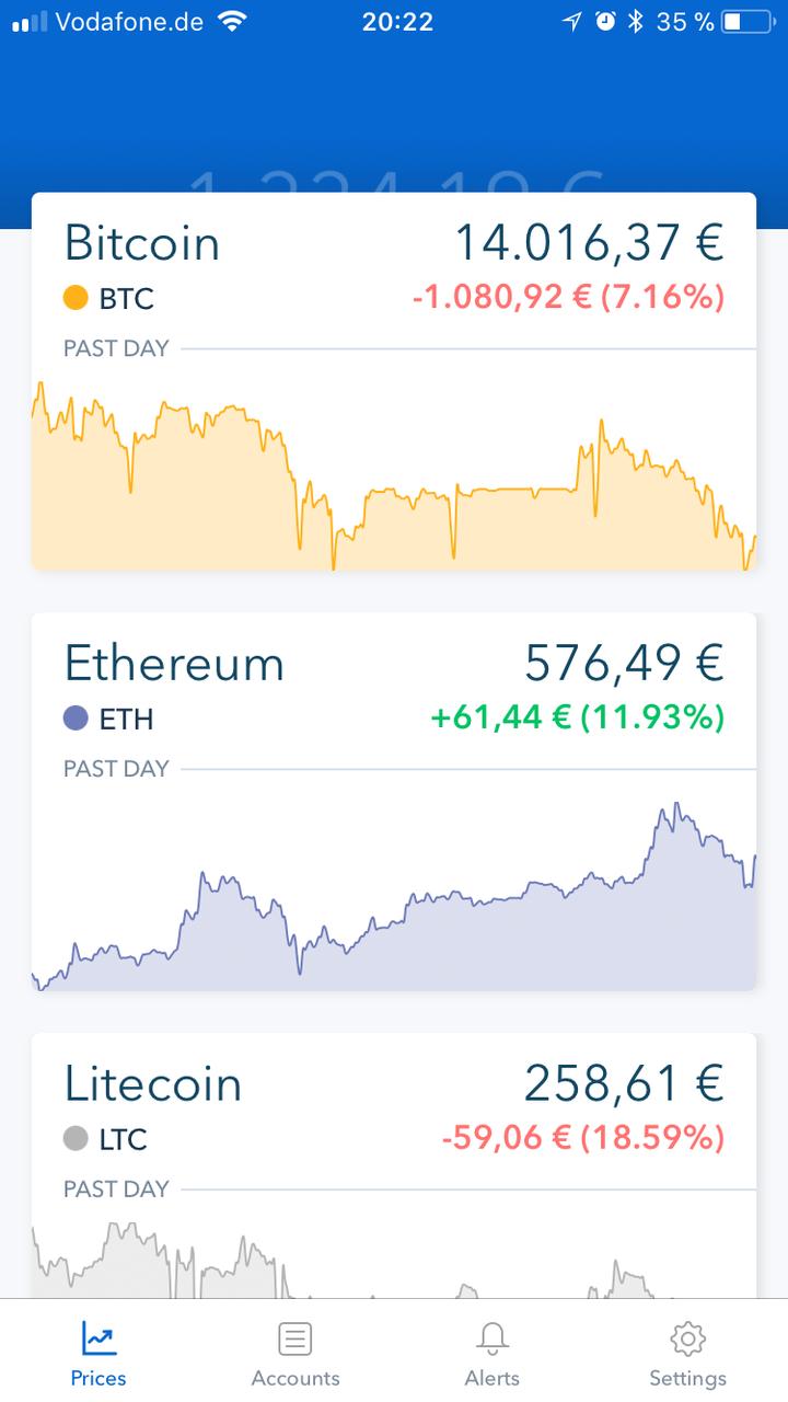 Erfahrung Coinbase