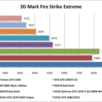 Yeston GTX1050 3D Mark Fire Strike Extreme