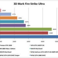 Yeston GTX1050 3D Mark Fire Strike Ultra