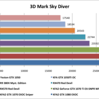 Yeston GTX1050 3D Mark Sky Diver