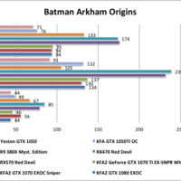 Yeston GTX1050 Batman Arkham Origins