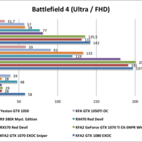 Yeston GTX1050 Battlefield 4-Ultra-FHD
