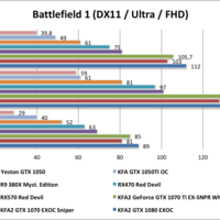 Yeston GTX1050 Battlefield 1-DX11-Ultra-FHD