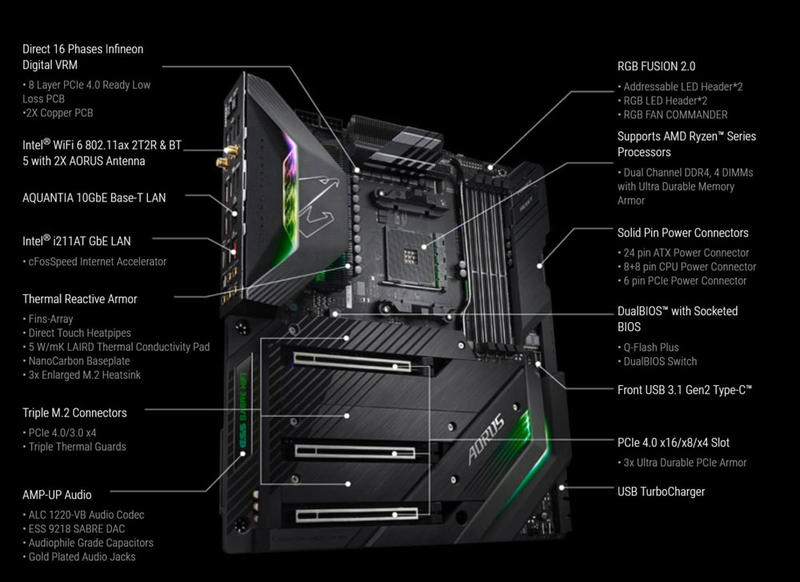 AORUX X570 XTREME Features