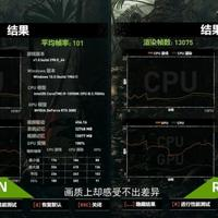 NVIDIA GeForce RTX 3080 Games Benchmarks