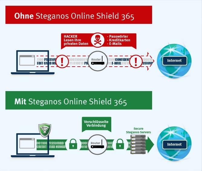 Avast secureline vpn license pc torrent