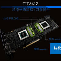 Galaxy-Präsentation zur GeForce GTX Titan Z